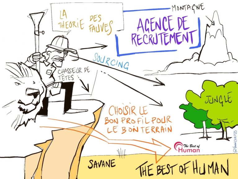 theories-des-fauves-recruter-commercial-chasseur